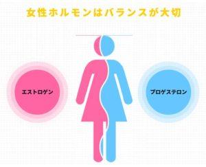 女性ホルモンのバランス